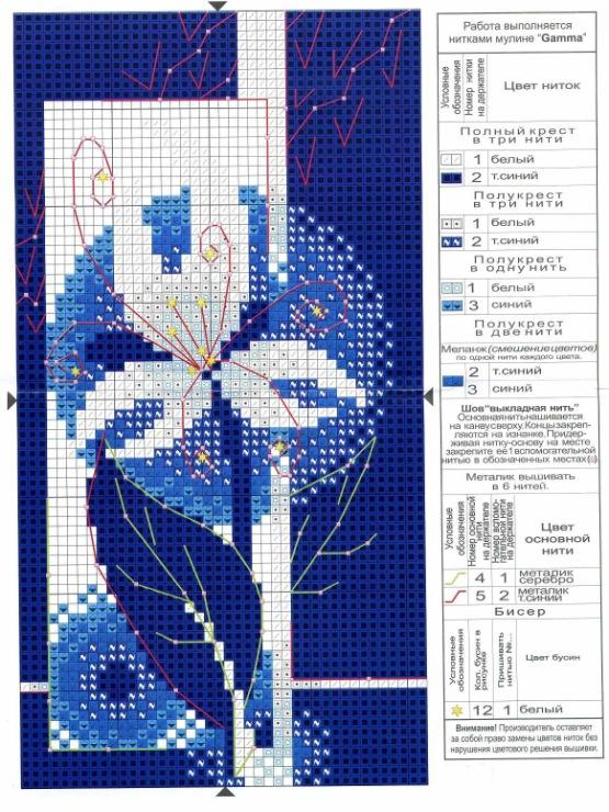 Схема вышивки синего