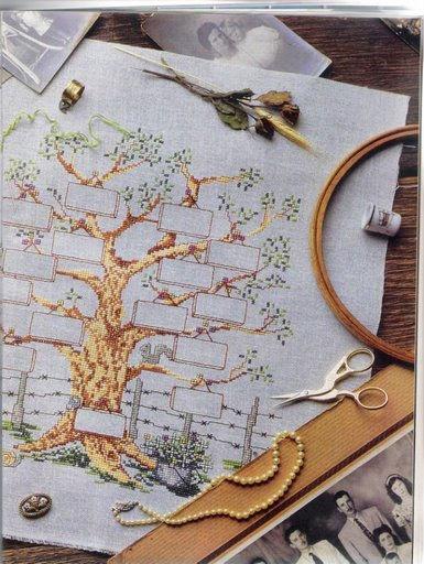 Вышивка древа генеалогического древа