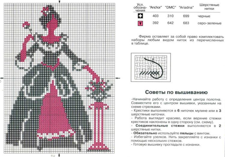 Схемы для вышивки нитками 841