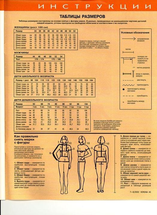 Таблица стандартных размеров для вязания комбинезонов 245