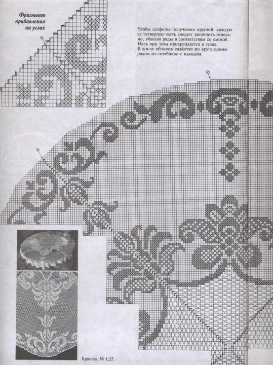 Салфетки филейное вязание крючком японские схемы
