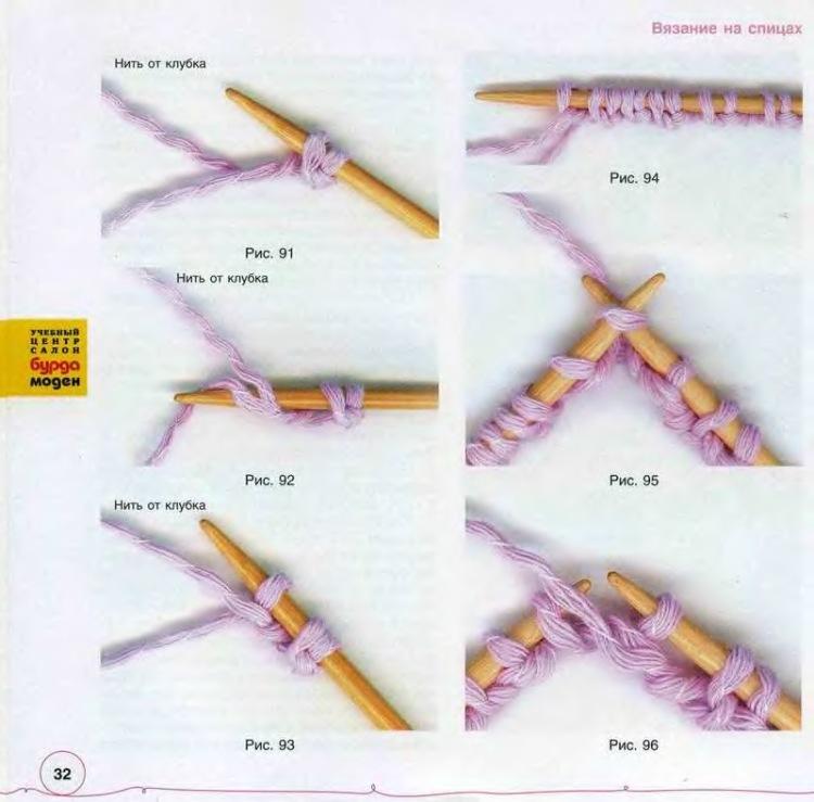 Как научится вязать спицами шарфа