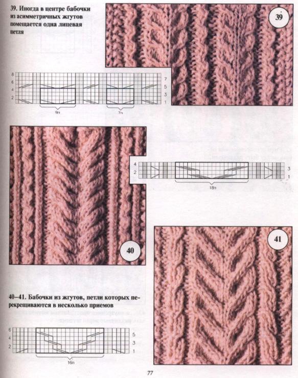 Видео вязания кос и жгутов