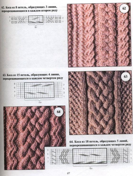 Вязание спицами кос фото