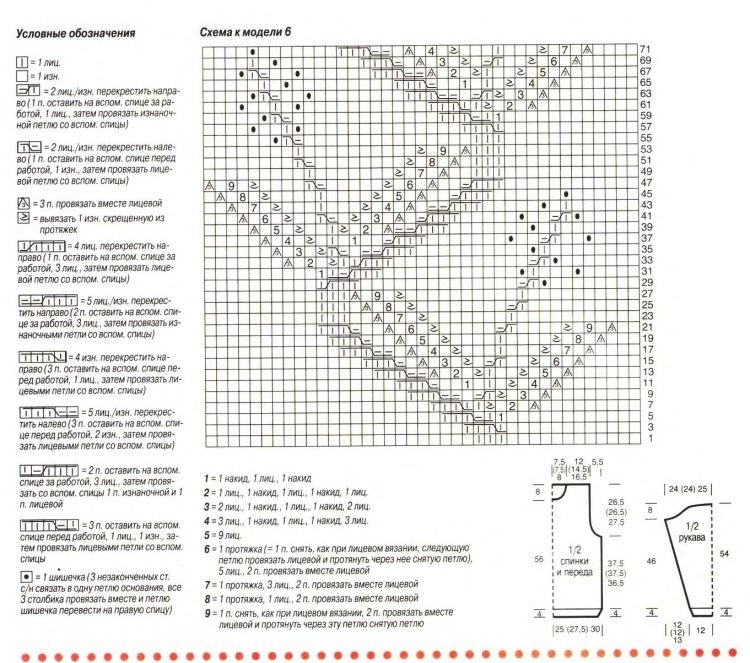 Схема вязания на спицах ветка листочков