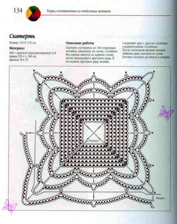 Вязание крючком клубок