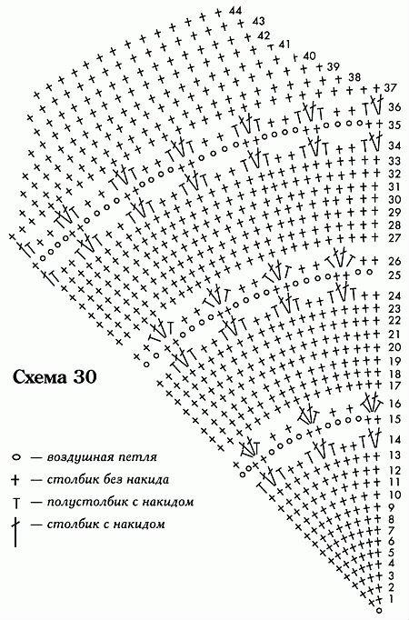 Вязание крючком берета схемы