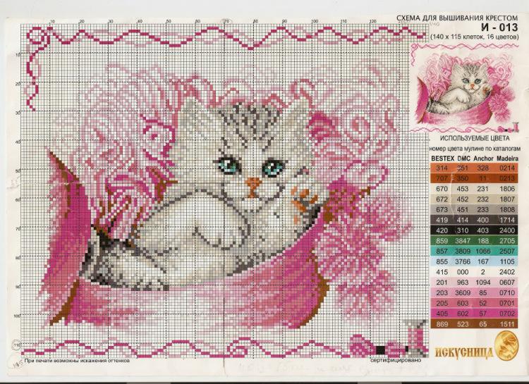 Схемы для вышивок крестом котята