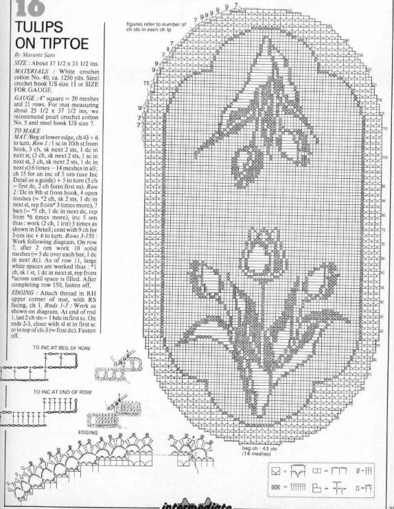 Схемы филейного вязания крючком тюльпан 82