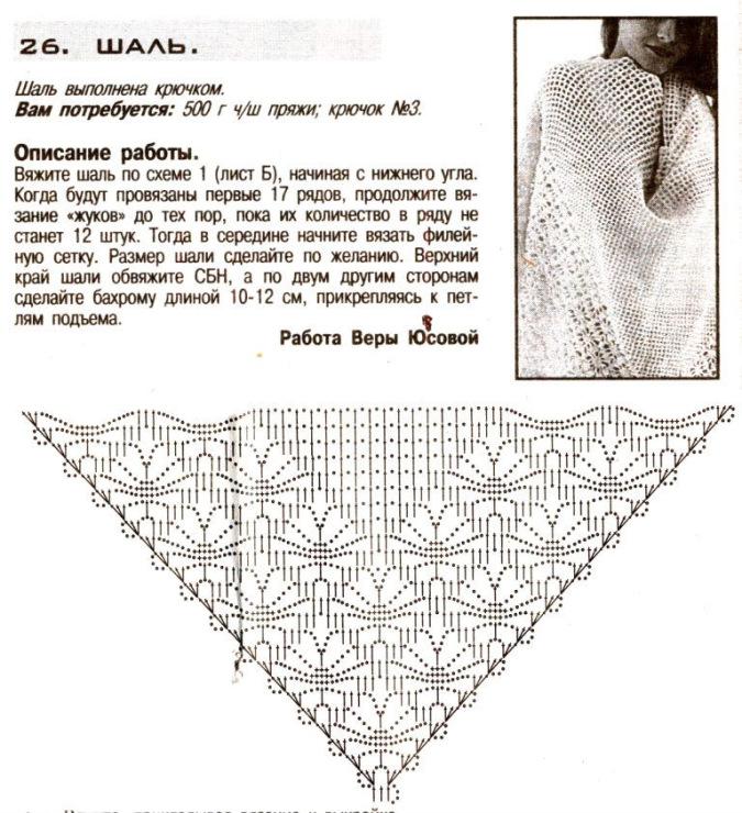 Схемы и описание вязания шали