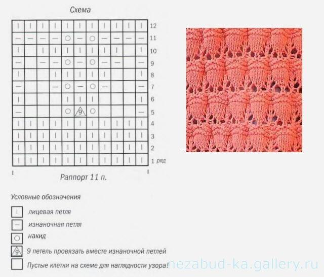 Узоры для детского вязания спицами с описанием и схемами 91