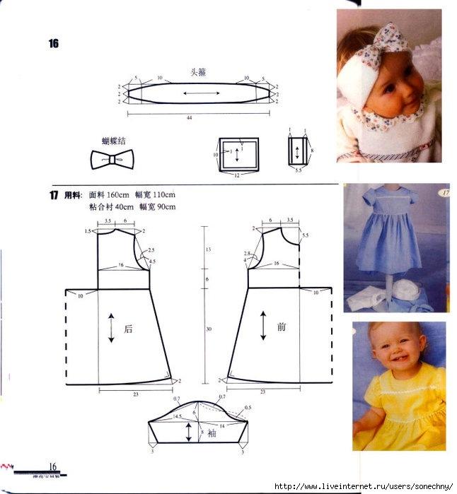 Моделирование из шитья для детей