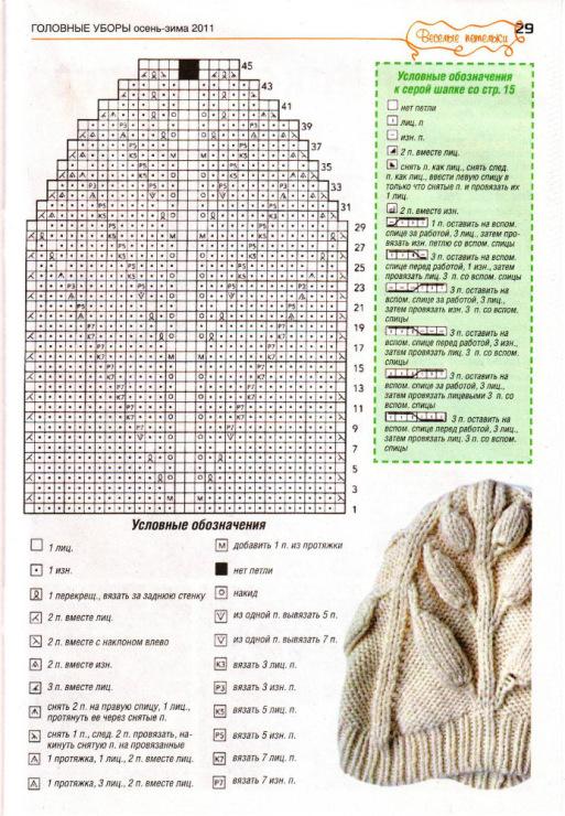 Вязание спицами головные женские уборы 99